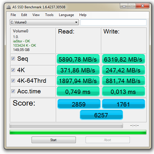 FancyCache 3GB old